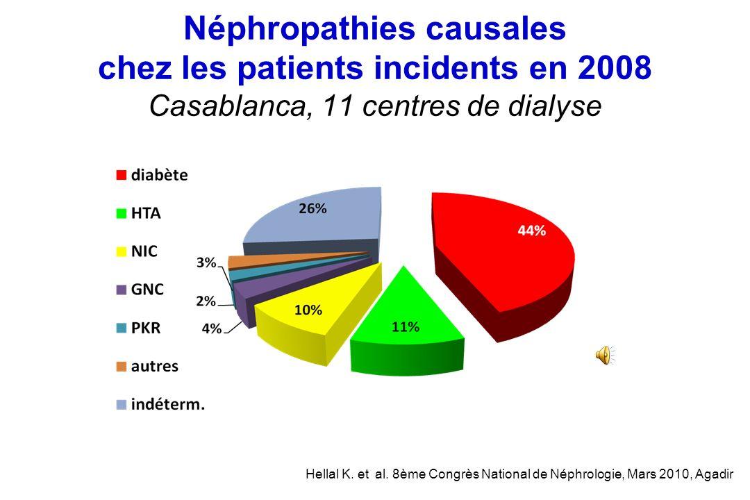 Néphropathies causales chez les patients incidents en dialyse, 3 régions marocaines