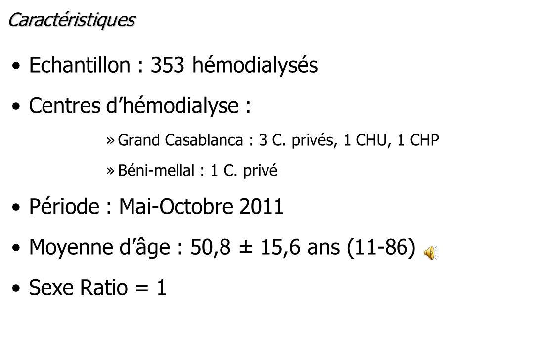Enquête multicentrique Six centres dhémodialyse Objectifs : - Évaluation des TMO-MRC stade 5D (K-DIGO) - Modalités de surveillance et la prescription