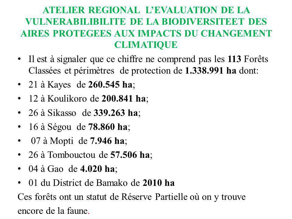 Il est à signaler que ce chiffre ne comprend pas les 113 Forêts Classées et périmètres de protection de 1.338.991 ha dont: 21 à Kayes de 260.545 ha; 1