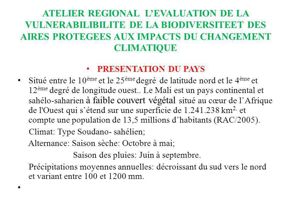 ATELIER REGIONAL LEVALUATION DE LA VULNERABILIBILITE DE LA BIODIVERSITEET DES AIRES PROTEGEES AUX IMPACTS DU CHANGEMENT CLIMATIQUE PRESENTATION DU PAY
