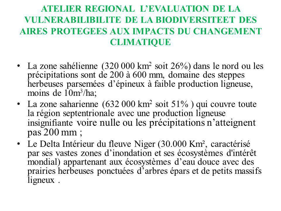 ATELIER REGIONAL LEVALUATION DE LA VULNERABILIBILITE DE LA BIODIVERSITEET DES AIRES PROTEGEES AUX IMPACTS DU CHANGEMENT CLIMATIQUE La zone sahélienne