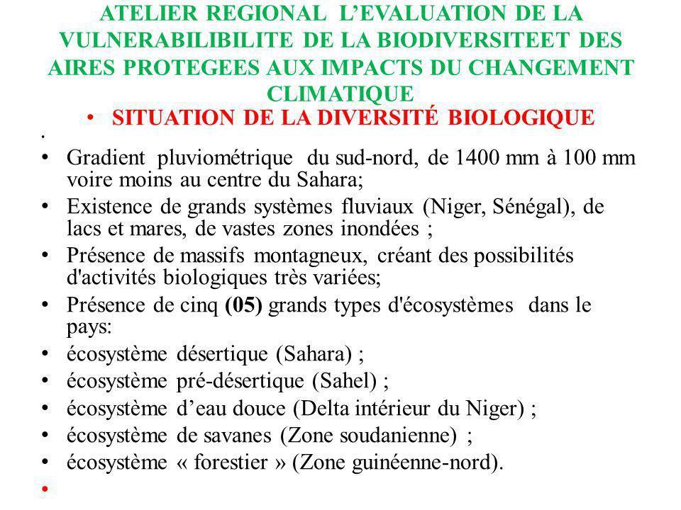ATELIER REGIONAL LEVALUATION DE LA VULNERABILIBILITE DE LA BIODIVERSITEET DES AIRES PROTEGEES AUX IMPACTS DU CHANGEMENT CLIMATIQUE Le développement de la pisciculture et aquaculture ; La gestion durable des terres ; La mise en œuvre des 19 idées de projets prioritaires urgents et immédiats dadaptation aux et effets néfastes du changement climatique dans le cadre du Programme dAction Nationale dAdaptation (PANA); Le Renforcement des Actions dAssistance Météorologique et les Activités de pluies provoquées ; Le Programme de Gestion Décentralisée des Forêts(GEDEFOR) a mené des activités dadaptation aux CC dans les Forêts Classées Adjacentes de la Réserve de Biosphère de la Boucle du Baoulé.