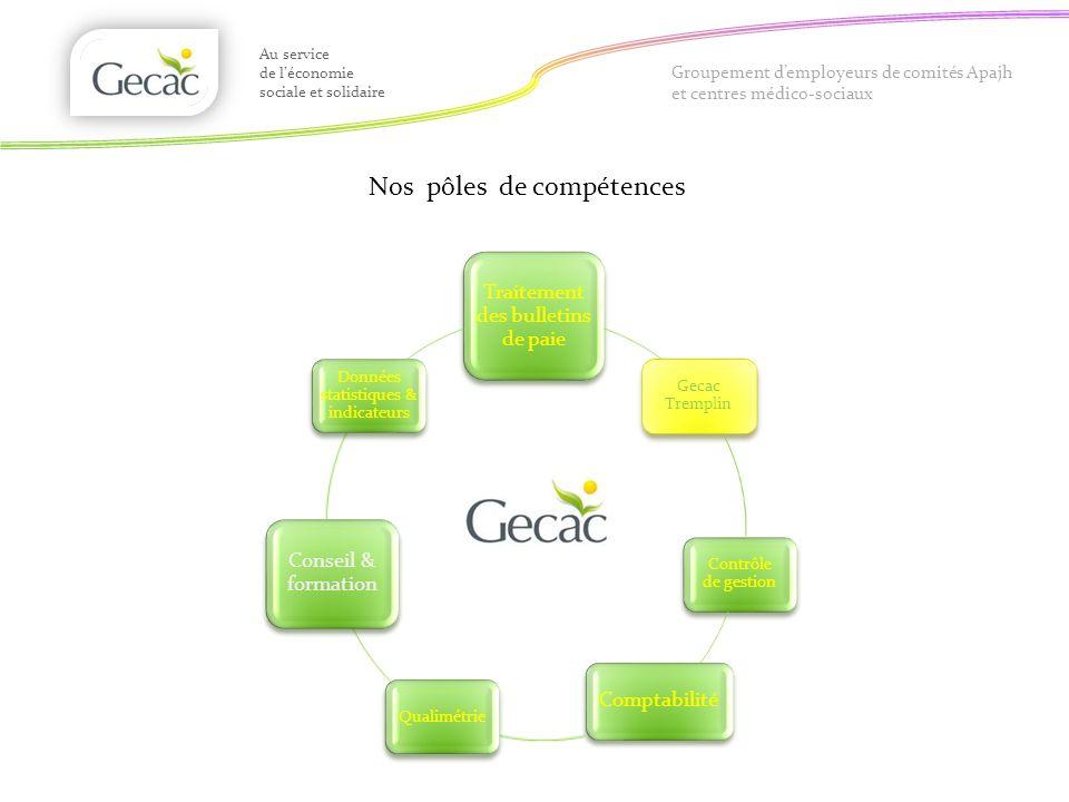 Groupement demployeurs de comités Apajh et centres médico-sociaux Nos pôles de compétences Traitement des bulletins de paie Gecac Tremplin Contrôle de