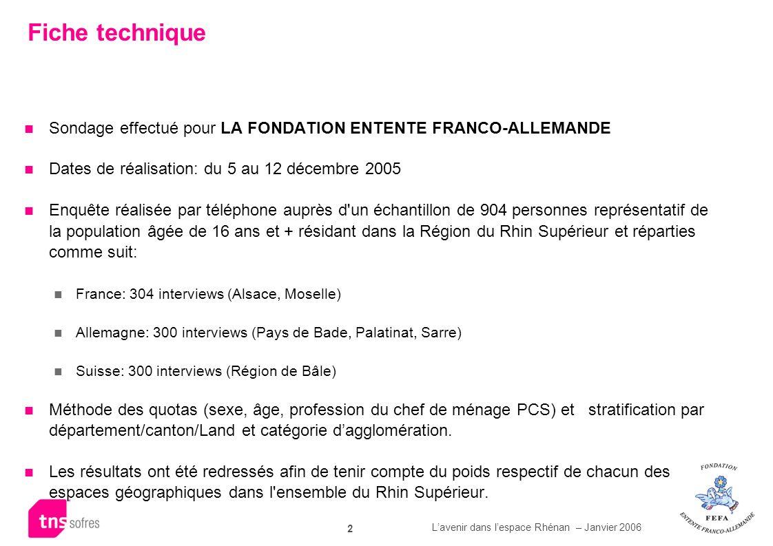 Lavenir dans lespace Rhénan – Janvier 2006 2 Fiche technique Sondage effectué pour LA FONDATION ENTENTE FRANCO-ALLEMANDE Dates de réalisation: du 5 au