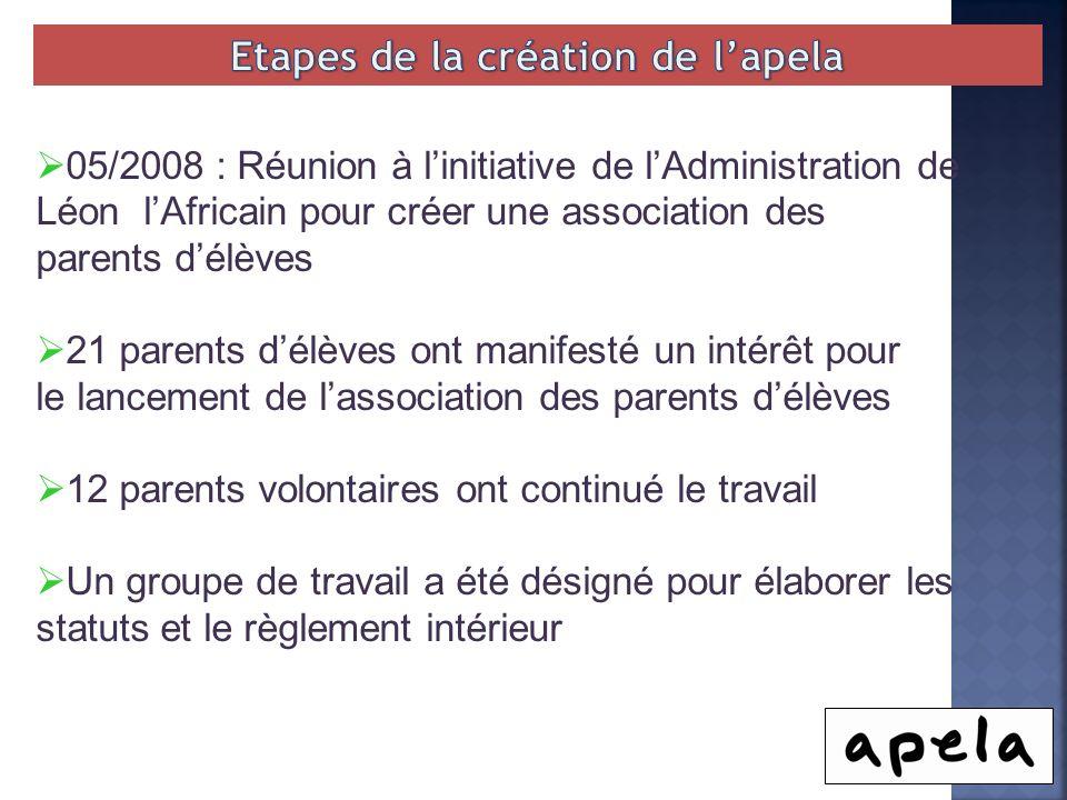 05/2008 : Réunion à linitiative de lAdministration de Léon lAfricain pour créer une association des parents délèves 21 parents délèves ont manifesté u
