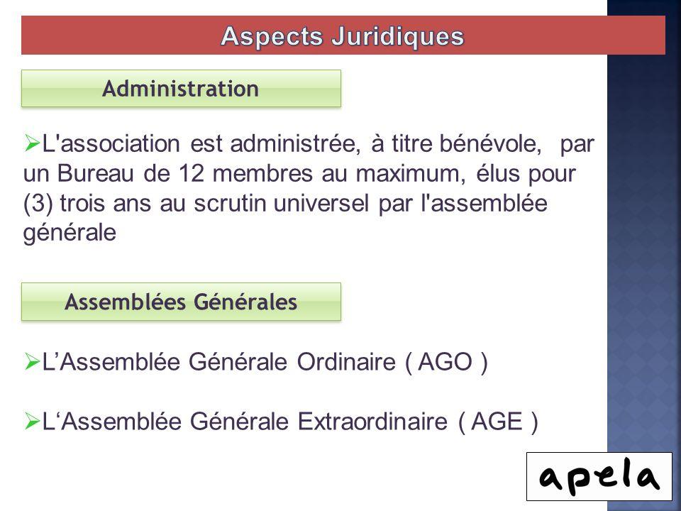 Administration L association est administrée, à titre bénévole, par un Bureau de 12 membres au maximum, élus pour (3) trois ans au scrutin universel par l assemblée générale Assemblées Générales LAssemblée Générale Ordinaire ( AGO ) LAssemblée Générale Extraordinaire ( AGE )
