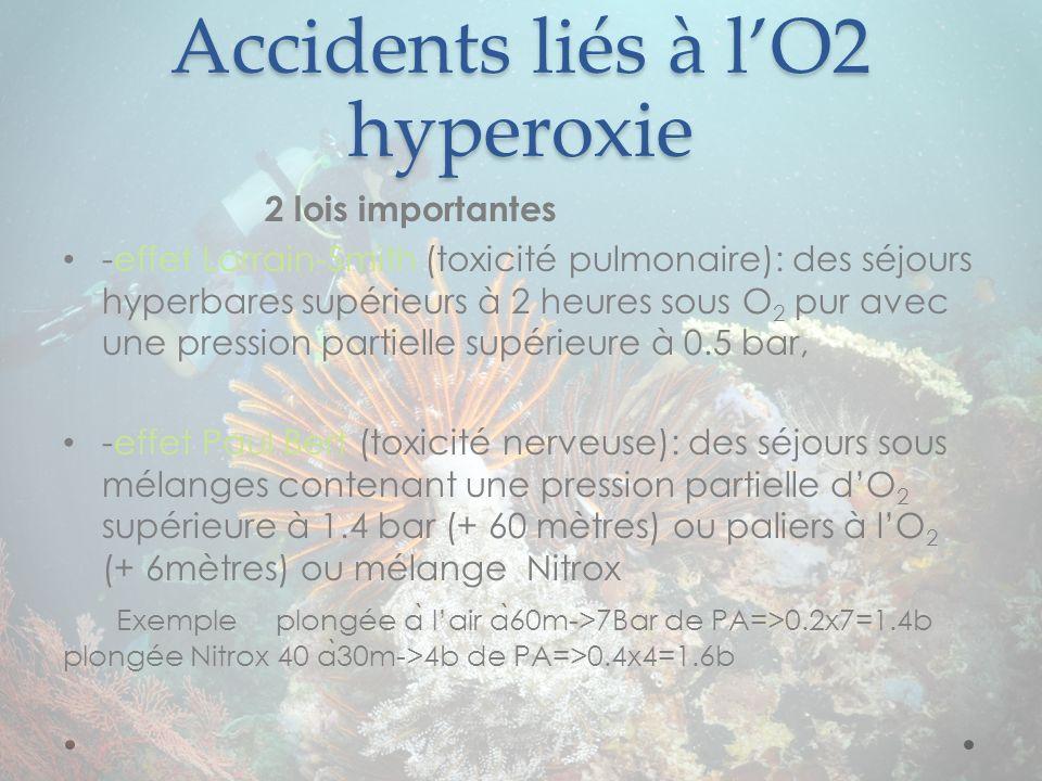 Accidents liés à lO2 hyperoxie 2 lois importantes -effet Lorrain-Smith (toxicité pulmonaire): des séjours hyperbares supérieurs à 2 heures sous O 2 pu