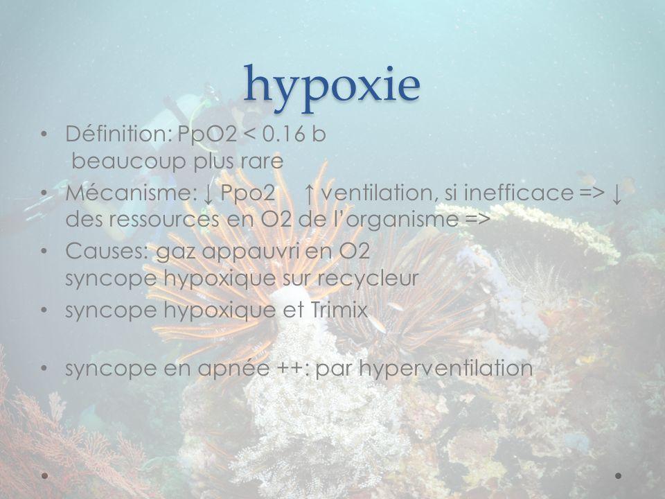 hypoxie Définition: PpO2 < 0.16 b beaucoup plus rare Mécanisme: Ppo2 ventilation, si inefficace => des ressources en O2 de lorganisme => Causes: gaz a