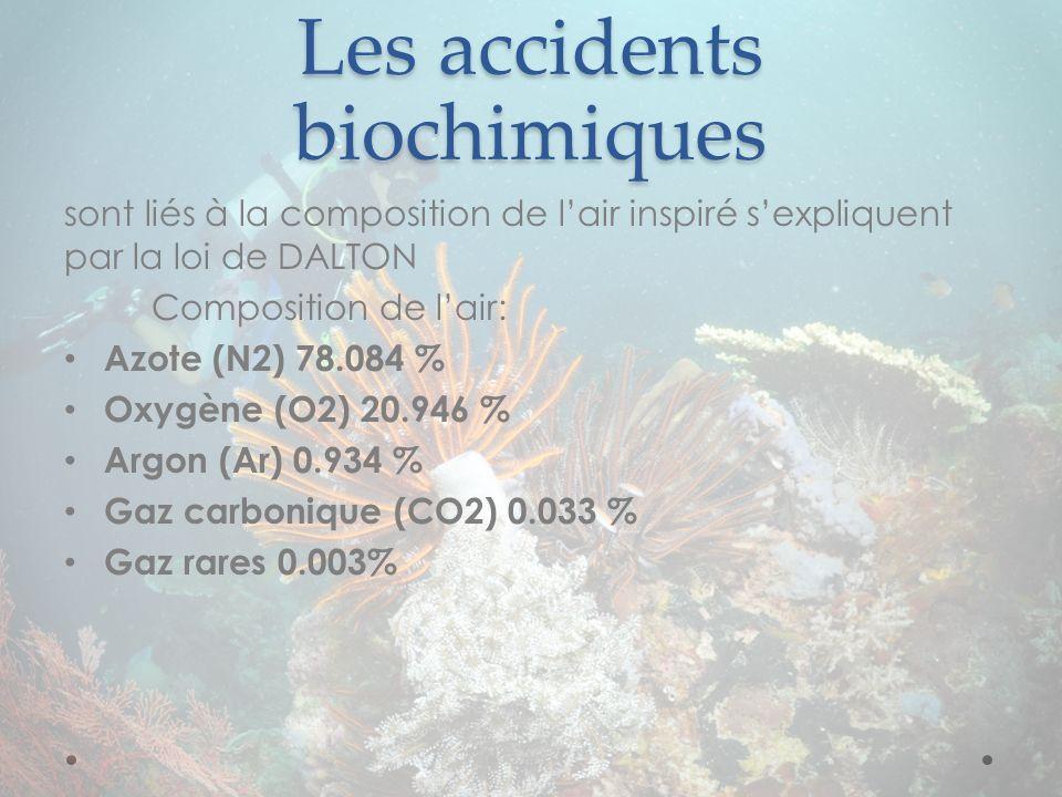 Les accidents biochimiques sont liés à la composition de lair inspiré sexpliquent par la loi de DALTON Composition de lair: Azote (N2) 78.084 % Oxygèn