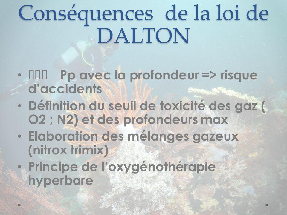 Conséquences de la loi de DALTON Pp avec la profondeur => risque daccidents Définition du seuil de toxicité des gaz ( O2 ; N2) et des profondeurs max
