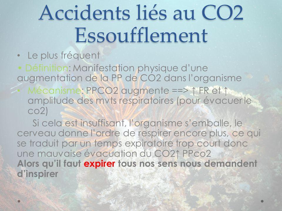 Accidents liés au CO2 Essoufflement Le plus fréquent Définition: Manifestation physique dune augmentation de la PP de CO2 dans lorganisme Mécanisme: P