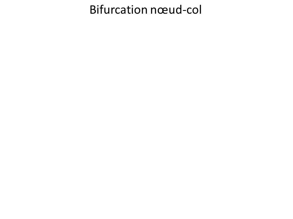 Bifurcation nœud-col