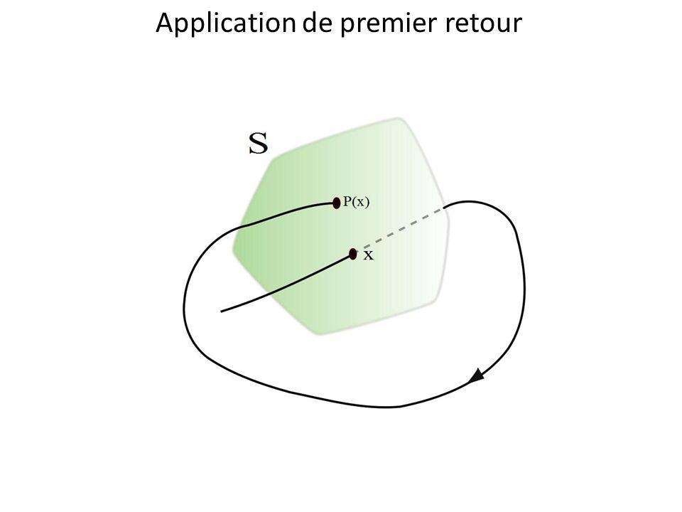 Application de premier retour