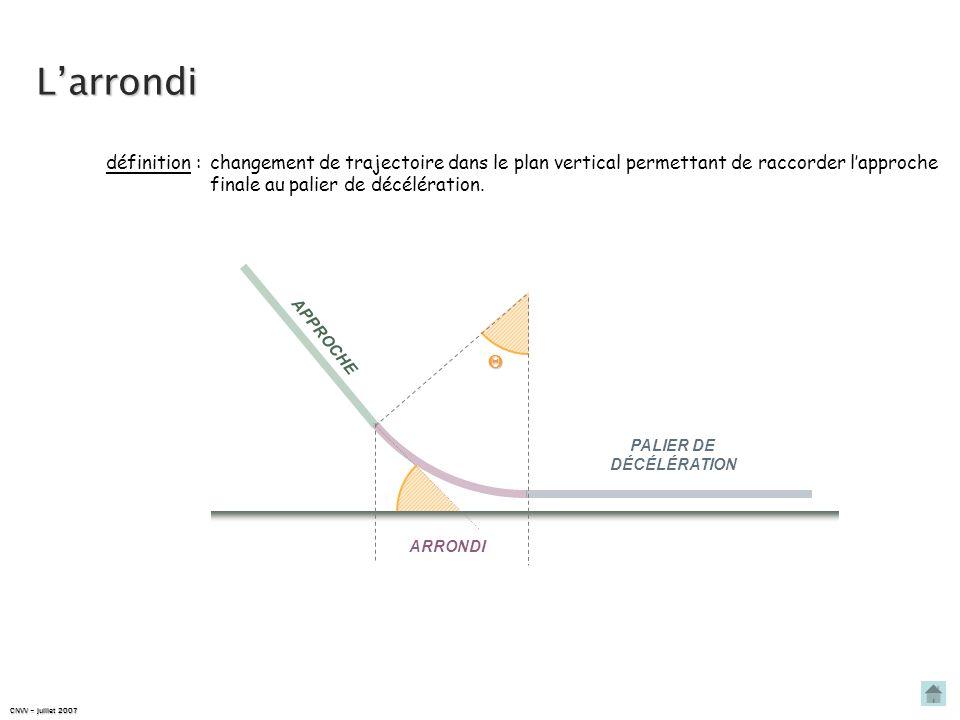 Larrondi CNVV – juillet 2007 définition : changement de trajectoire dans le plan vertical permettant de raccorder lapproche finale au palier de décélération.