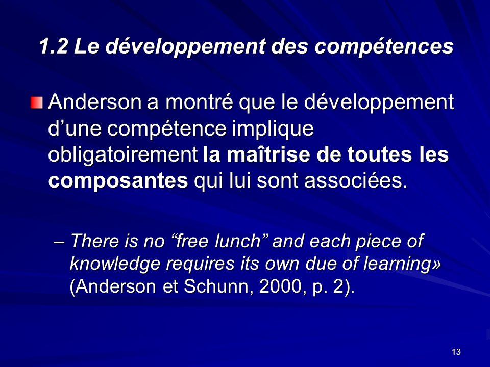13 1.2 Le développement des compétences Anderson a montré que le développement dune compétence implique obligatoirement la maîtrise de toutes les composantes qui lui sont associées.