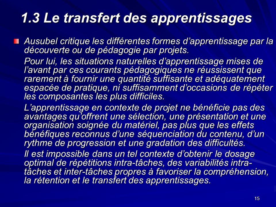 15 1.3 Le transfert des apprentissages Ausubel critique les différentes formes dapprentissage par la découverte ou de pédagogie par projets.