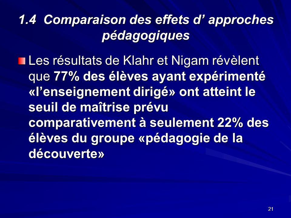 21 1.4 Comparaison des effets d approches pédagogiques Les résultats de Klahr et Nigam révèlent que 77% des élèves ayant expérimenté «lenseignement dirigé» ont atteint le seuil de maîtrise prévu comparativement à seulement 22% des élèves du groupe «pédagogie de la découverte»