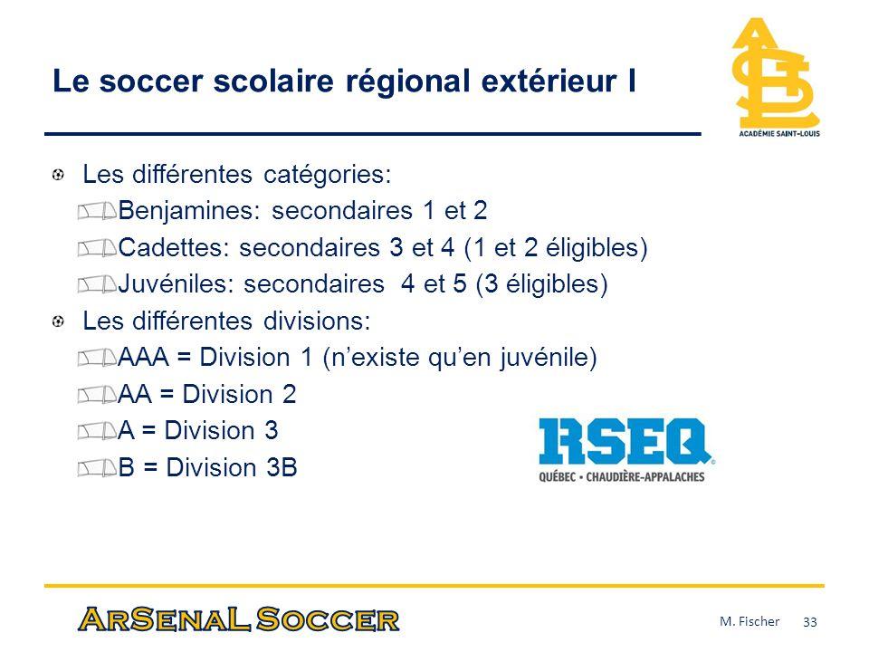 Le soccer scolaire régional extérieur I Les différentes catégories: Benjamines: secondaires 1 et 2 Cadettes: secondaires 3 et 4 (1 et 2 éligibles) Juv