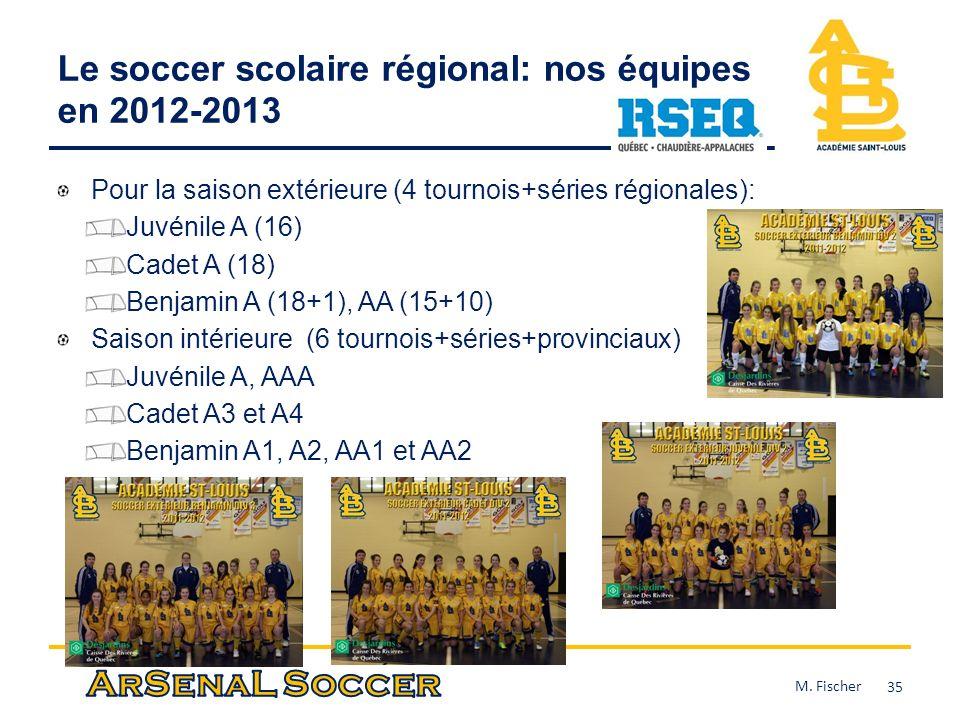 Le soccer scolaire régional: nos équipes en 2012-2013 Pour la saison extérieure (4 tournois+séries régionales): Juvénile A (16) Cadet A (18) Benjamin