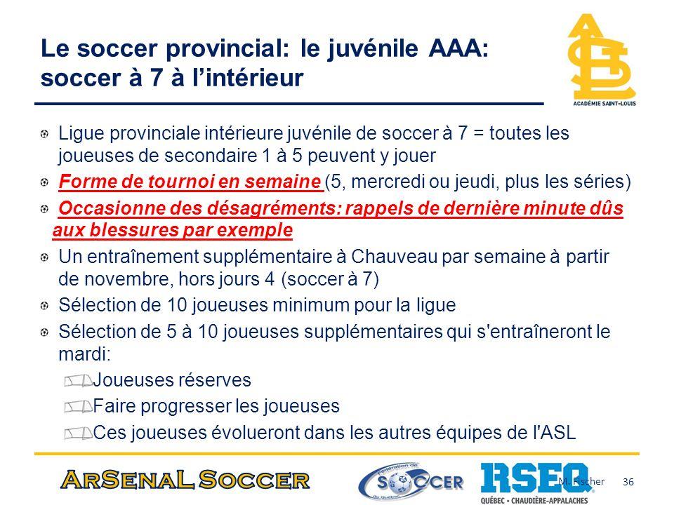 Le soccer provincial: le juvénile AAA: soccer à 7 à lintérieur Ligue provinciale intérieure juvénile de soccer à 7 = toutes les joueuses de secondaire