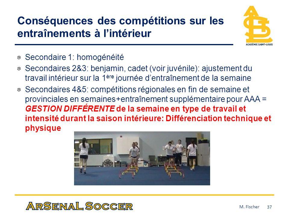 Conséquences des compétitions sur les entraînements à lintérieur Secondaire 1: homogénéité Secondaires 2&3: benjamin, cadet (voir juvénile): ajustemen