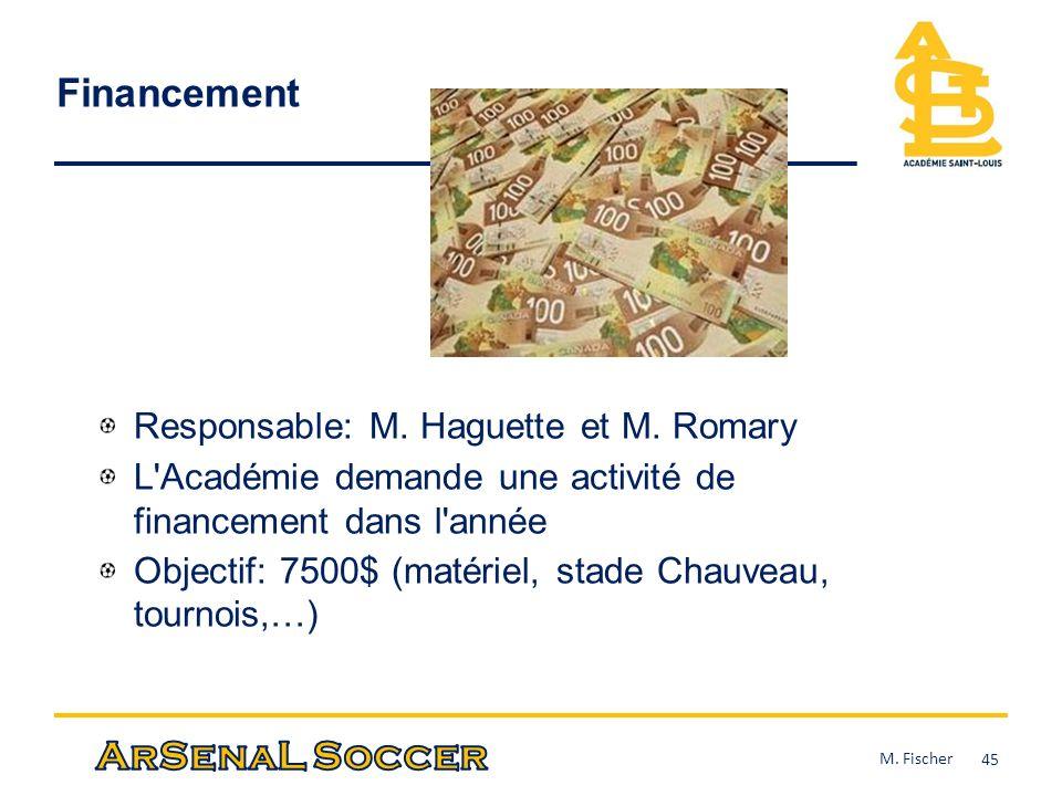 Financement Responsable: M. Haguette et M. Romary L'Académie demande une activité de financement dans l'année Objectif: 7500$ (matériel, stade Chauvea