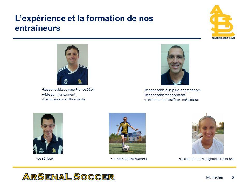 Lexpérience et la formation de nos entraîneurs 8 Responsable voyage France 2014 Aide au financement Lambianceur enthousiaste Responsable discipline et