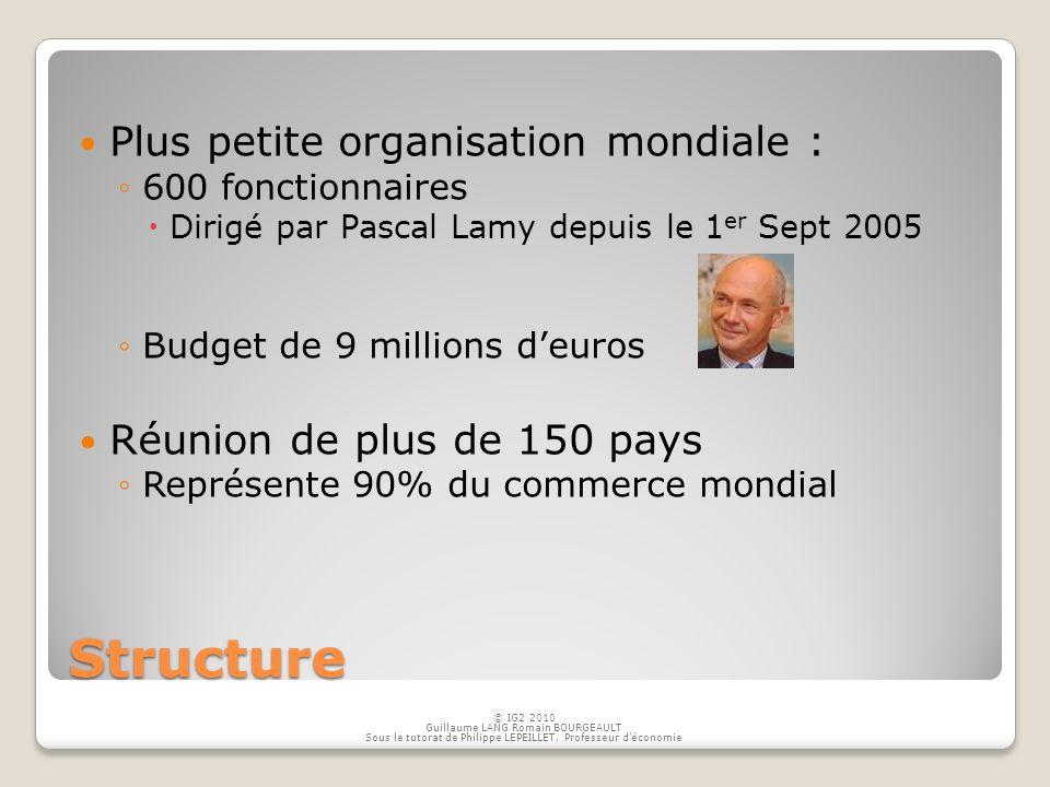 Structure Plus petite organisation mondiale : 600 fonctionnaires Dirigé par Pascal Lamy depuis le 1 er Sept 2005 Budget de 9 millions deuros Réunion d