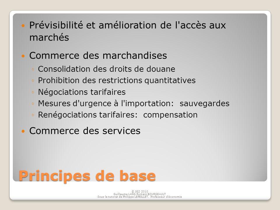 Principes de base Prévisibilité et amélioration de l'accès aux marchés Commerce des marchandises Consolidation des droits de douane Prohibition des re