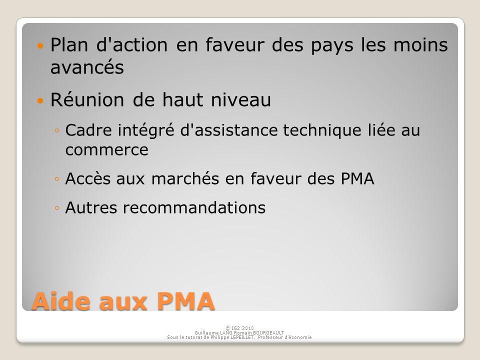 Aide aux PMA Plan d'action en faveur des pays les moins avancés Réunion de haut niveau Cadre intégré d'assistance technique liée au commerce Accès aux