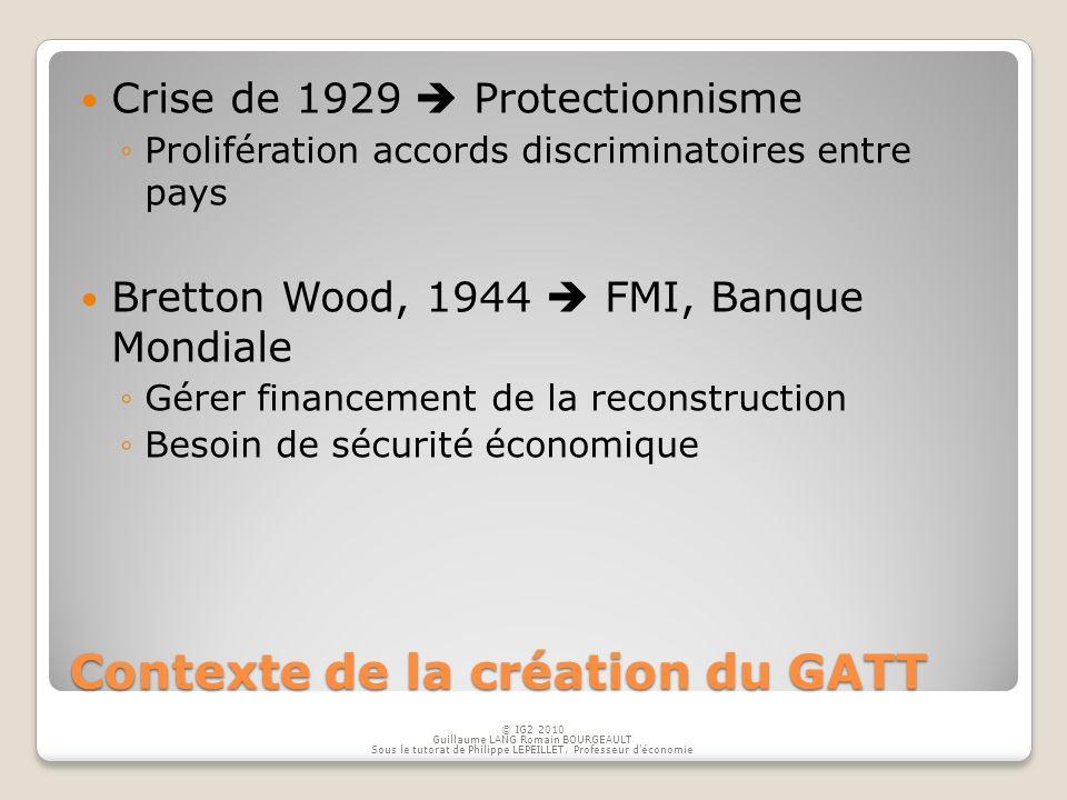 Contexte de la création du GATT Crise de 1929 Protectionnisme Prolifération accords discriminatoires entre pays Bretton Wood, 1944 FMI, Banque Mondial