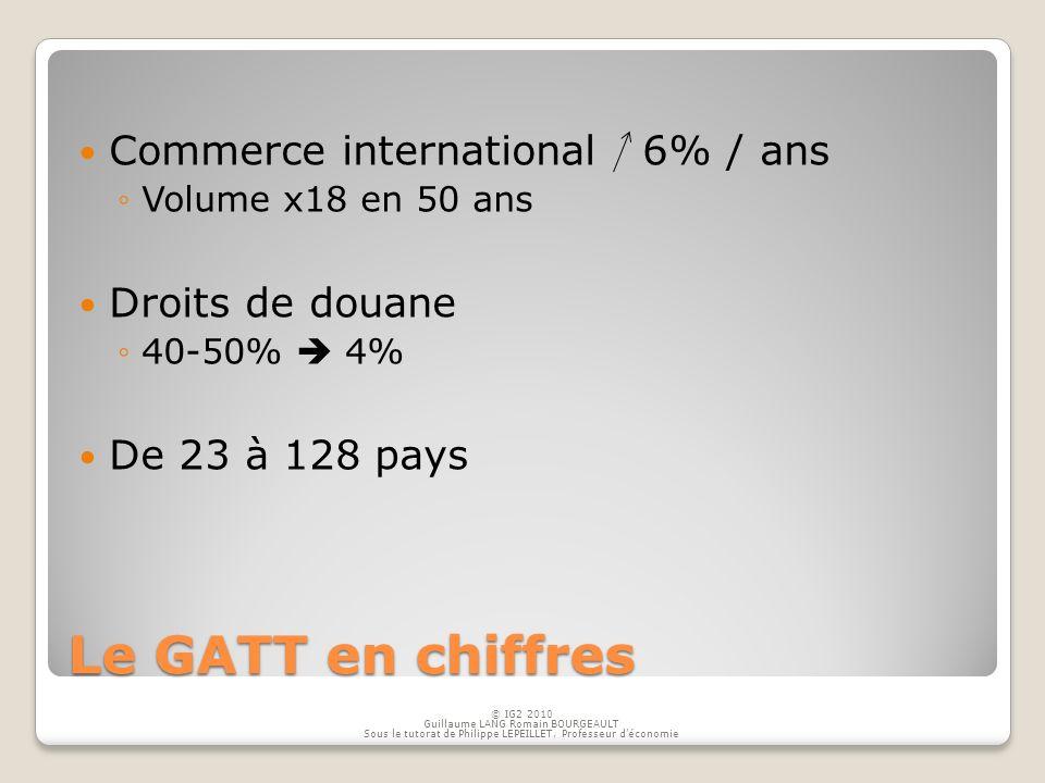 Le GATT en chiffres Commerce international 6% / ans Volume x18 en 50 ans Droits de douane 40-50% 4% De 23 à 128 pays © IG2 2010 Guillaume LANG Romain