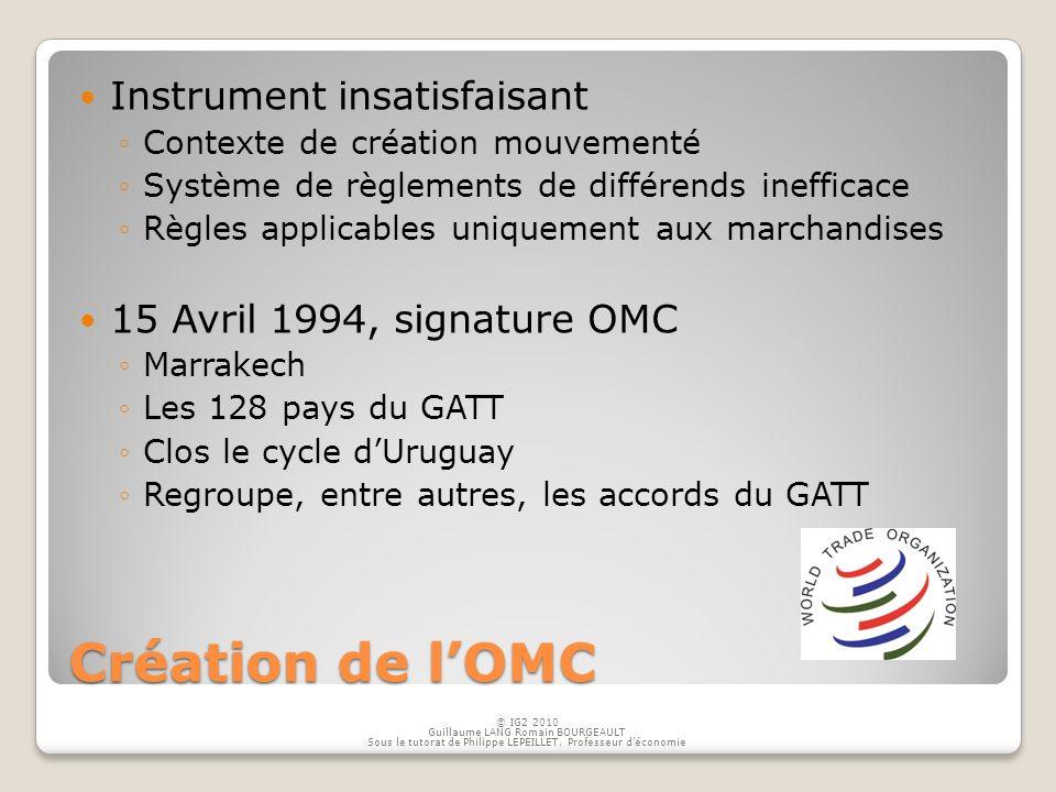 Création de lOMC Instrument insatisfaisant Contexte de création mouvementé Système de règlements de différends inefficace Règles applicables uniquemen