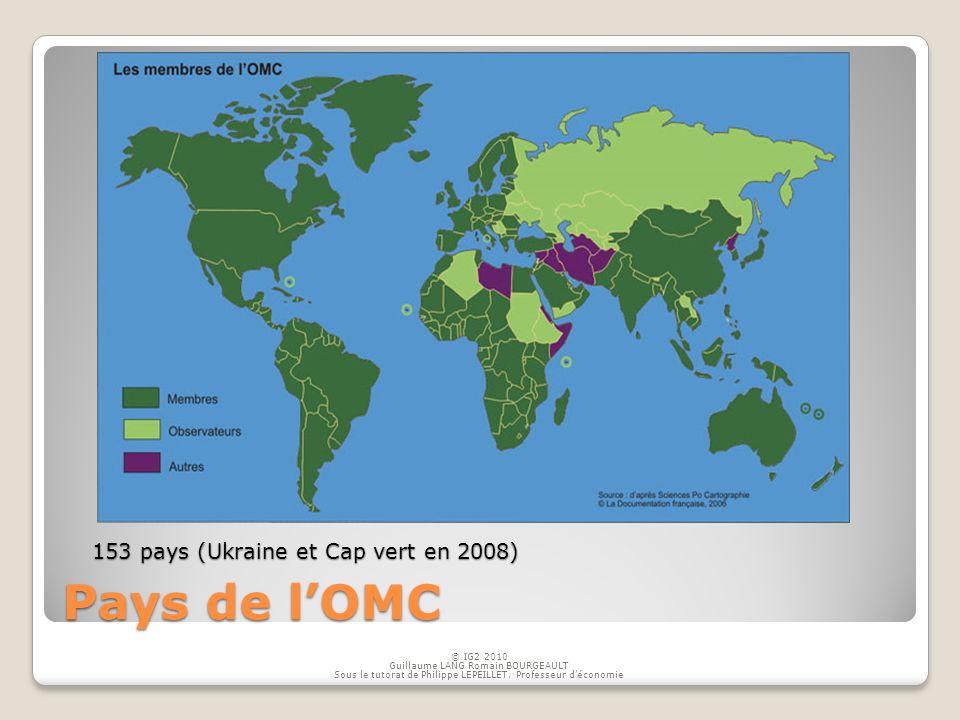Pays de lOMC 153 pays (Ukraine et Cap vert en 2008) © IG2 2010 Guillaume LANG Romain BOURGEAULT Sous le tutorat de Philippe LEPEILLET, Professeur déco