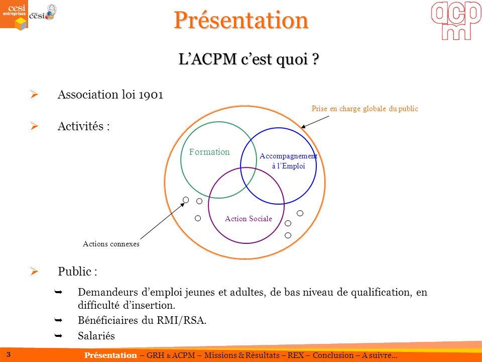 Présentation LACPM cest quoi ? Association loi 1901 Activités : Public : Demandeurs demploi jeunes et adultes, de bas niveau de qualification, en diff