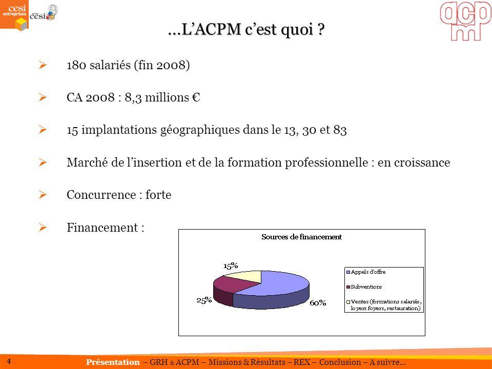 ...LACPM cest quoi ? 180 salariés (fin 2008) CA 2008 : 8,3 millions 15 implantations géographiques dans le 13, 30 et 83 Marché de linsertion et de la