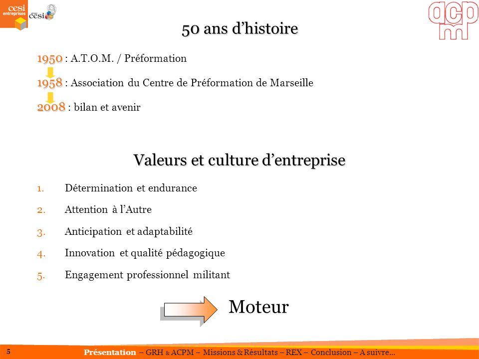 50 ans dhistoire 1950 1950 : A.T.O.M. / Préformation 1958 1958 : Association du Centre de Préformation de Marseille 2008 2008 : bilan et avenir Valeur