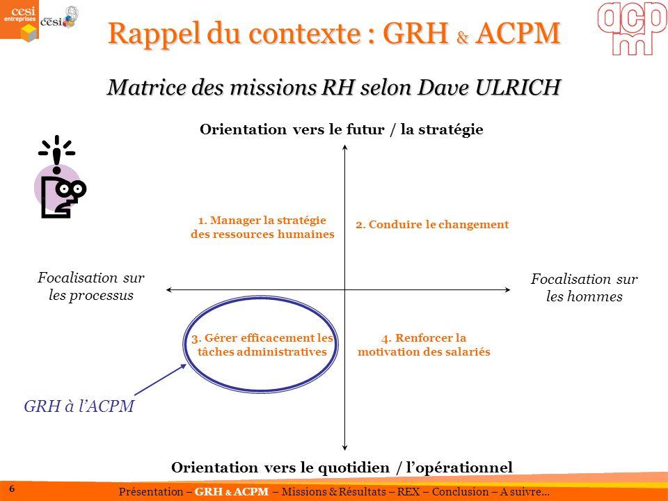 Rappel du contexte : GRH & ACPM Orientation vers le futur / la stratégie Orientation vers le quotidien / lopérationnel Focalisation sur les processus