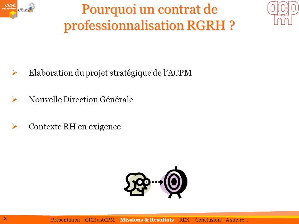 Elaboration du projet stratégique de lACPM Nouvelle Direction Générale Contexte RH en exigence Pourquoi un contrat de professionnalisation RGRH ? 8 Pr