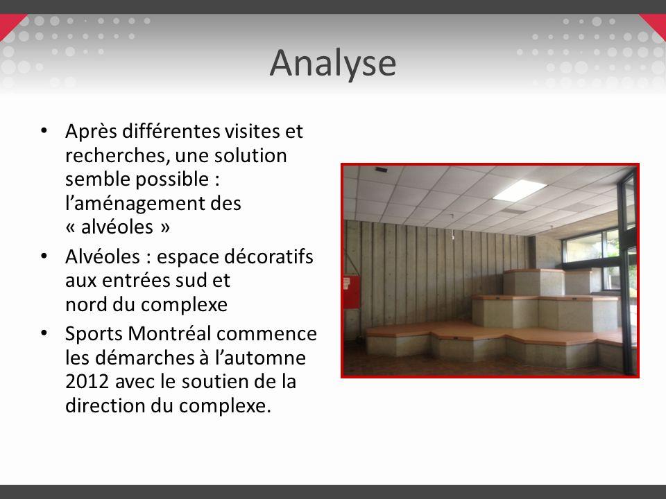 Analyse Après différentes visites et recherches, une solution semble possible : laménagement des « alvéoles » Alvéoles : espace décoratifs aux entrées