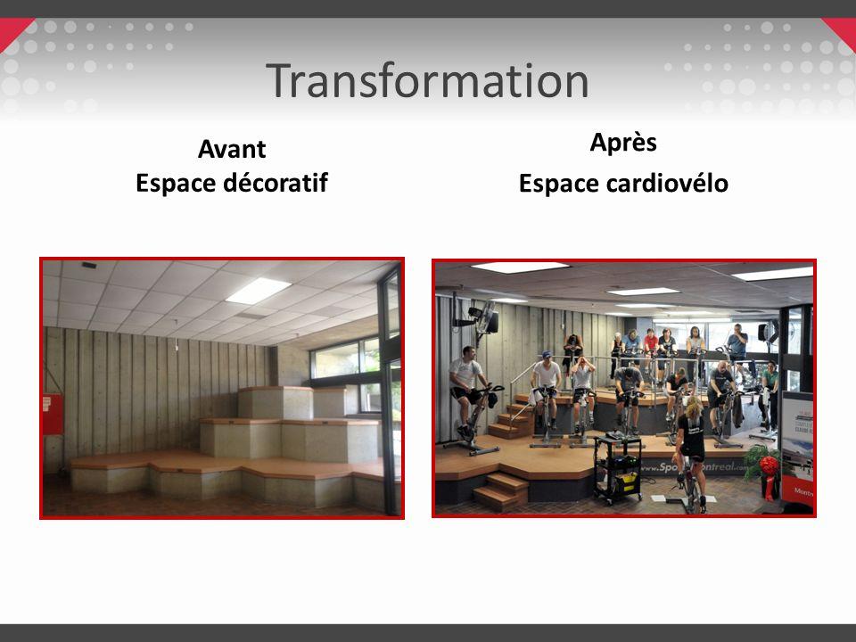 Transformation Avant Espace décoratif Après Espace cardiovélo