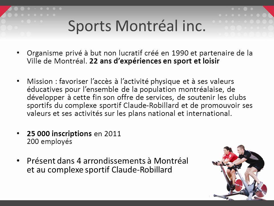 Sports Montréal inc. Organisme privé à but non lucratif créé en 1990 et partenaire de la Ville de Montréal. 22 ans dexpériences en sport et loisir Mis