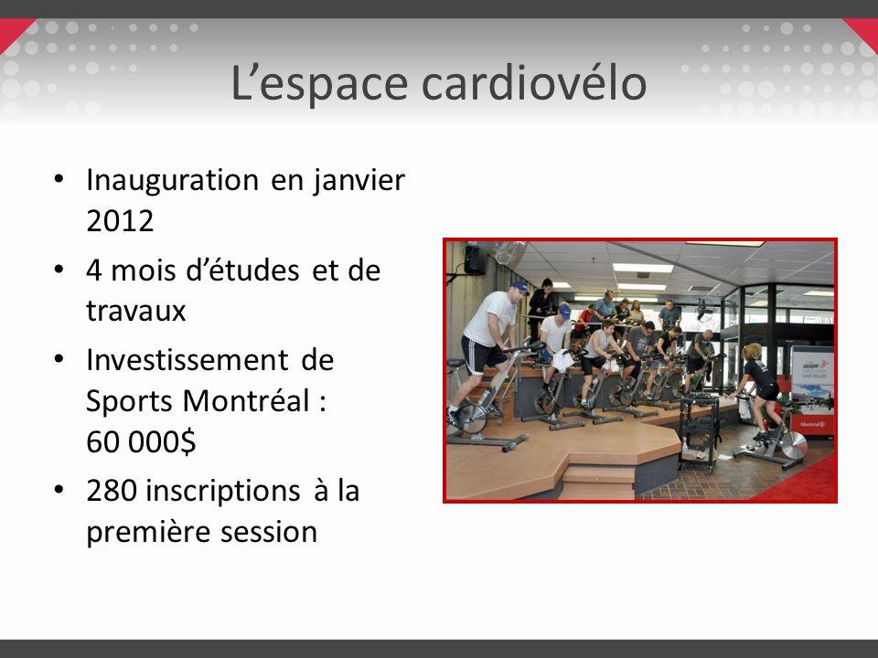 Lespace cardiovélo Inauguration en janvier 2012 4 mois détudes et de travaux Investissement de Sports Montréal : 60 000$ 280 inscriptions à la premièr