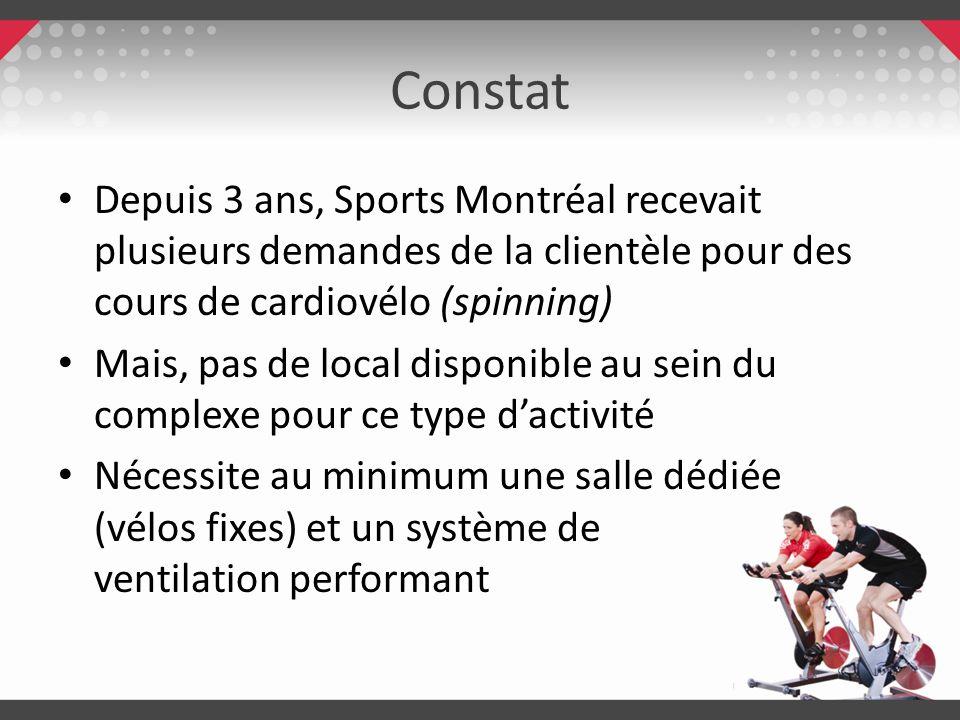 Constat Depuis 3 ans, Sports Montréal recevait plusieurs demandes de la clientèle pour des cours de cardiovélo (spinning) Mais, pas de local disponibl