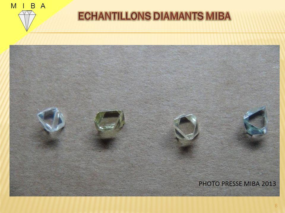 M I B A 7 Au cours du premier semestre de l année 2013, la MIBA a enregistré les résultats ci-après : Quantité des diamants vendus : 117 394 carats ; Valeur de vente : 2,882 millions de dollars américains; Prix de vente : 24,6 dollars américains par carat.