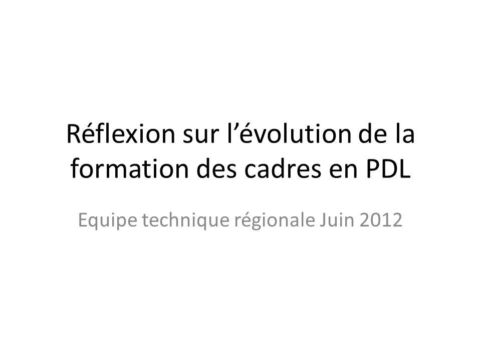 Réflexion sur lévolution de la formation des cadres en PDL Equipe technique régionale Juin 2012