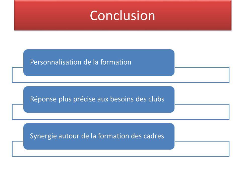Conclusion Personnalisation de la formationRéponse plus précise aux besoins des clubsSynergie autour de la formation des cadres