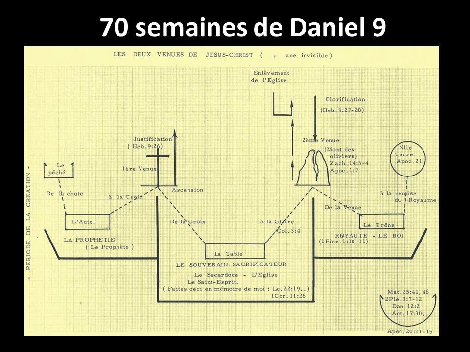70 semaines de Daniel 9
