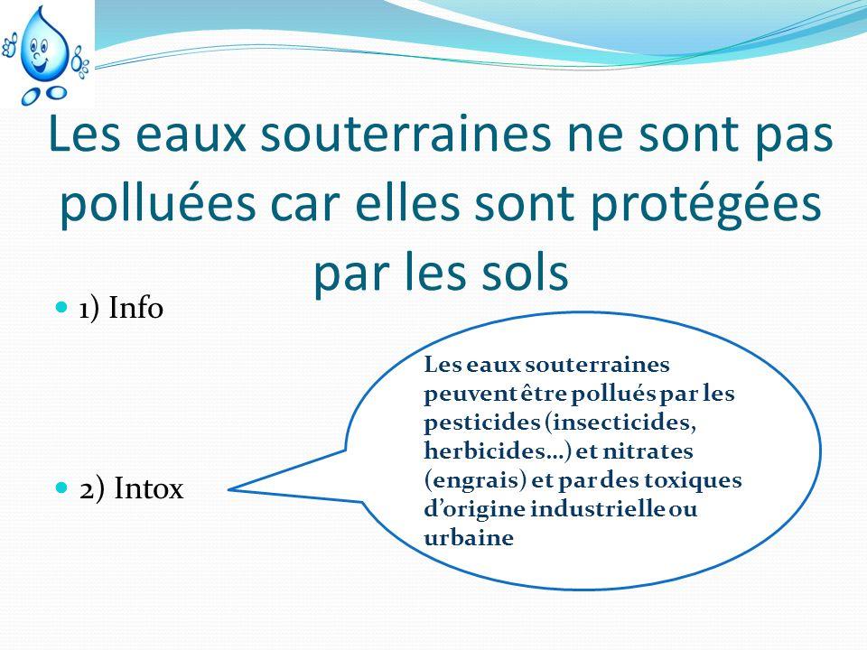 Les eaux souterraines ne sont pas polluées car elles sont protégées par les sols 1) Info 2) Intox Les eaux souterraines peuvent être pollués par les p