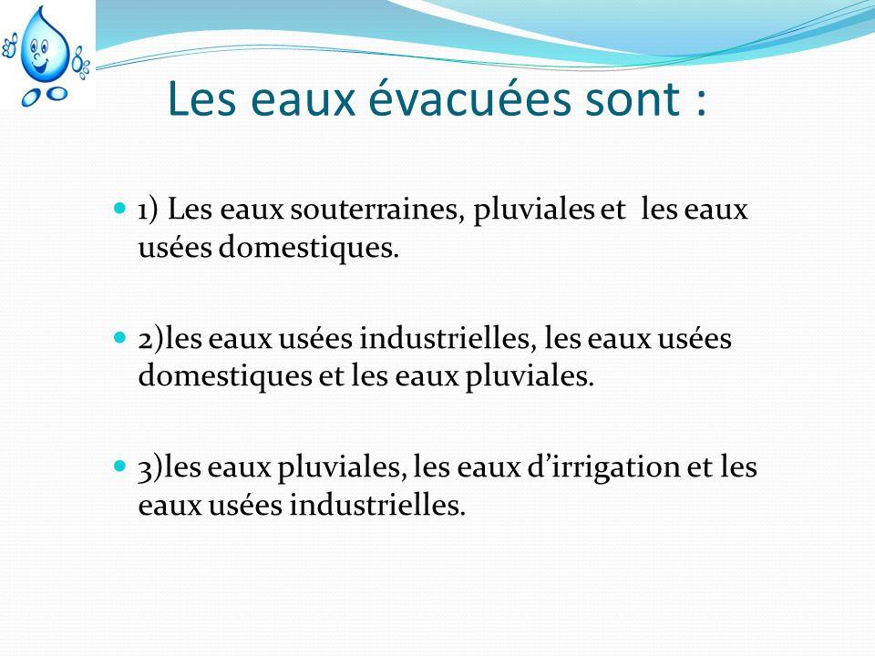Les eaux évacuées sont : 1) Les eaux souterraines, pluviales et les eaux usées domestiques. 2)les eaux usées industrielles, les eaux usées domestiques
